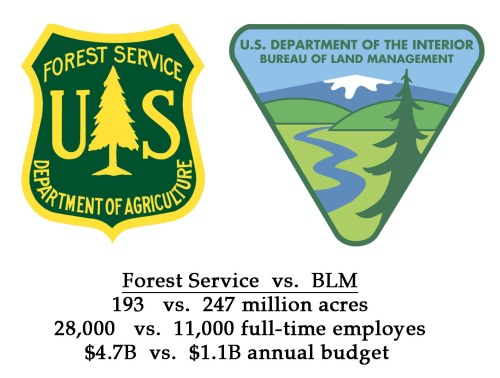 Comparing the Forest Service and BLM